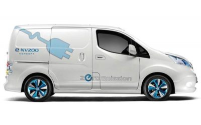Electric vans available in the UK in 2018